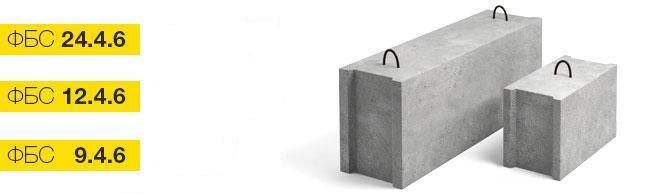Фундамент для газосиликатных блоков